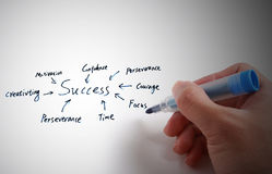 Success concept Stock Images