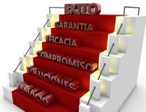 Success concepts Stock Images