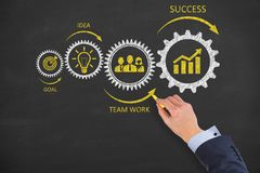Success Concepts on Blackboard Background royalty free stock image