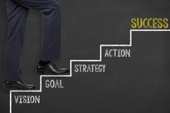 Success Concepts on Chalkboard Background Royalty Free Stock Photos