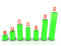 Success. 3D render of the concept of ups and downs in achieving success Royalty Free Stock Image