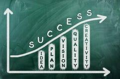 Success diagram Royalty Free Stock Photo