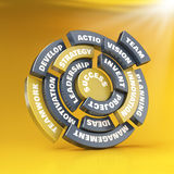 Success disc. On yellow background Stock Image