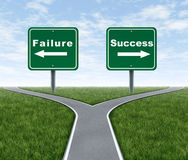 Success and failure. Symbol represented by a forked road with a road sign representing Failing and another successfulness with arrows for turning in the Stock Images