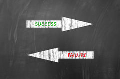 Success or failure Stock Image