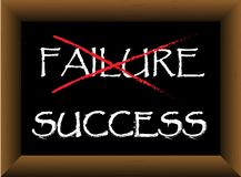 Success failure blackboard chalk. Success word is mentioned beside failure which is crossed on a black board Royalty Free Stock Photos