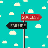 Success, failure, clouds Stock Images