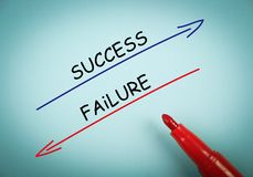 Success and failure Royalty Free Stock Photography