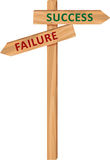 Success failure direction. Illustration of success and failure wooden arrow direction, isolated on white Stock Images