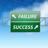 Success and Failure Road Sign Concept on blue sky Royalty Free Stock Photography