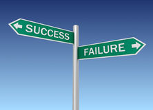Success failure road sign Royalty Free Stock Image