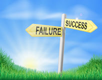 Success or failure sign concept Royalty Free Stock Photo