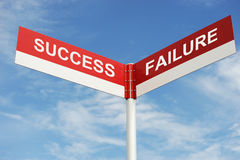 Success or failure sign. Success or failure directional sign Royalty Free Stock Images