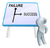 Success or Failure sign Royalty Free Stock Photography
