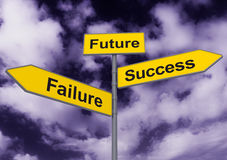 Success and failure signpost. Illustration of future signpost with success and failure pointing in opposite directions, cloudscape background Royalty Free Stock Photo