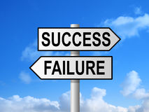 Success Failure Signpost Stock Image