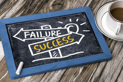 Success or failure signpost hand drawing on blackboard Royalty Free Stock Images