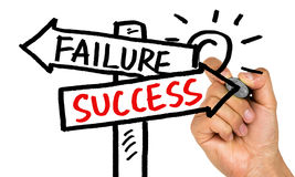 Success or failure signpost hand drawing on whiteboard Royalty Free Stock Photo