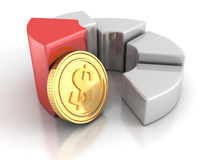 Success financial pie chart with golden dollar coin. 3d Stock Photo