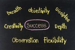 Success flow chart Stock Image
