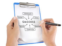 Success flow chart hand write on clipboard Stock Images