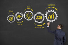 Success Gear Drawing on Blackboard Stock Photos