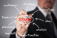 Success graph Royalty Free Stock Photos