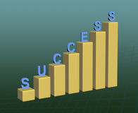 Success graph 3d Royalty Free Stock Image