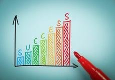 Success graph Stock Photos