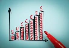 Success graph Royalty Free Stock Photos
