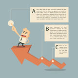 Success graph infographic. Businessman Success graph for infographic Royalty Free Stock Photos
