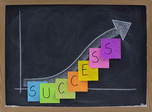 Success or growth concept on blackboard royalty free stock photography