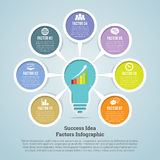 Success Idea Factors Infographic Royalty Free Stock Photography