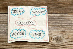 Success ingredients Stock Photo