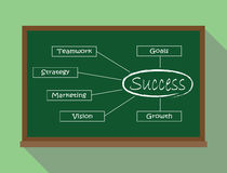 Success key illustration green board teamwork strategy marketing vision growth Royalty Free Stock Images