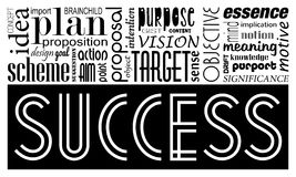 Success keywords concept and synonyms. Idea motivational banner. What is needed to be successful in the job. Concept idea and synonyms. Motivational banner. Job royalty free stock images