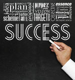 Success keywords concept and synonyms. Idea motivational chalkboard or blackboard with hand Royalty Free Stock Photography