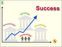 Success. Knowledge strategy creativity and team work makes you success Royalty Free Stock Photo