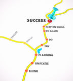 Success Map Concept Royalty Free Stock Image