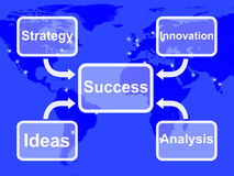 Success Map Shows Achievement Accomplishment Stock Photo