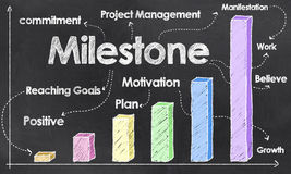 Success with Milestone Stock Image