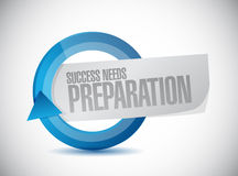 Success needs preparation cycle sign concept Royalty Free Stock Photo