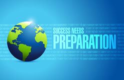 Success needs preparation international sign Stock Photos