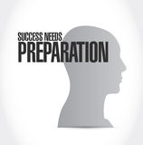 Success needs preparation mindset sign concept Stock Image