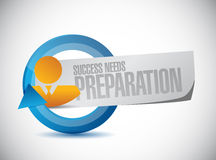 Success needs preparation people sign Royalty Free Stock Photos