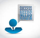 Success needs preparation people sign sign Stock Images