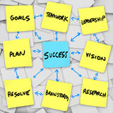 Success in an Organization - Sticky Notes vector illustration