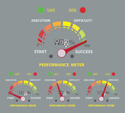 Success performance conceptual meter Stock Photo