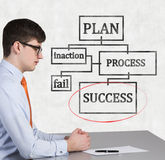 Success plan Stock Images