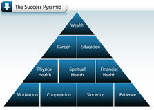 Success Pyramid. An image of a success pyramid Stock Images